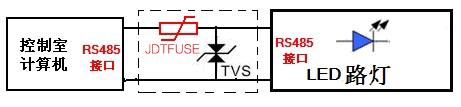 JDTFUSE应用于LED路灯的智能控制控制板